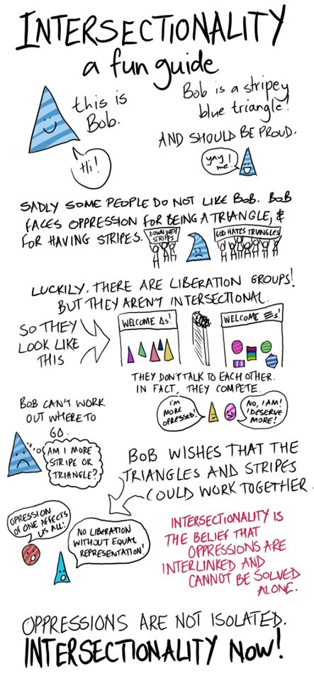 intersectionality fun guide